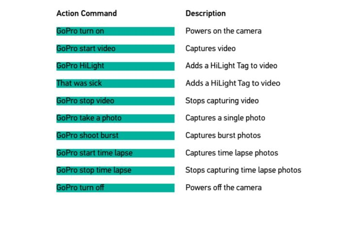 actioncommands