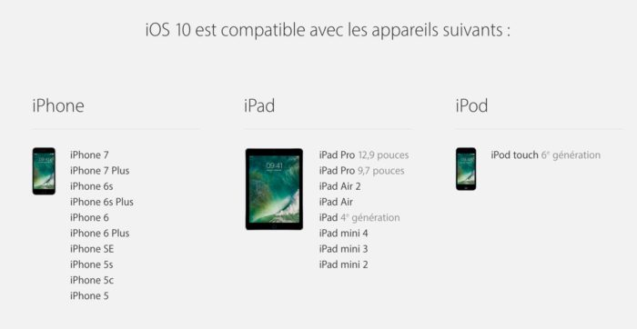 iOS 10 : iDevices compatibles