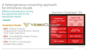 Qualcomm-Snapdragon-835-2