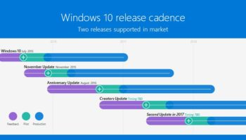 microsoft-windows-10-redstone-3-to-launch-in-2017-513132-2