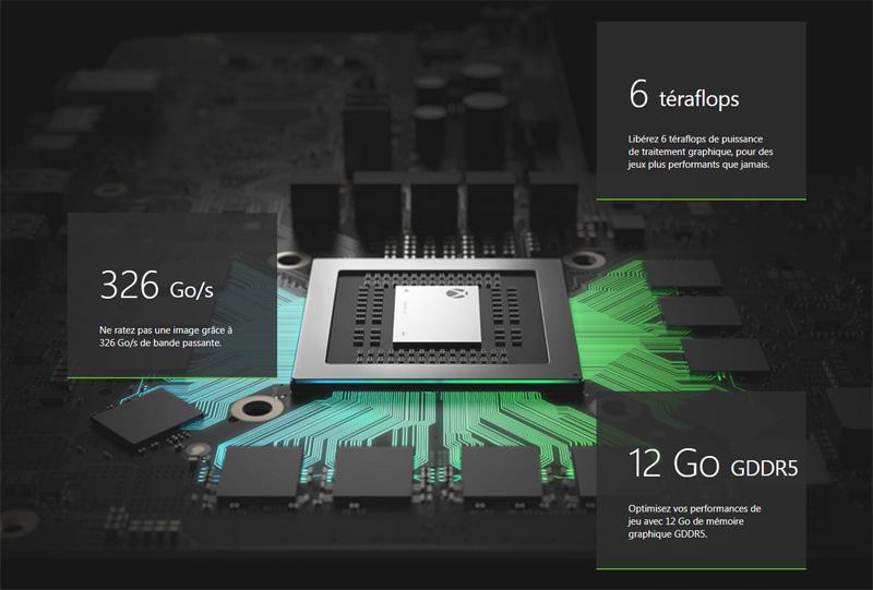 Le lancement des précommandes imminent — Xbox One X
