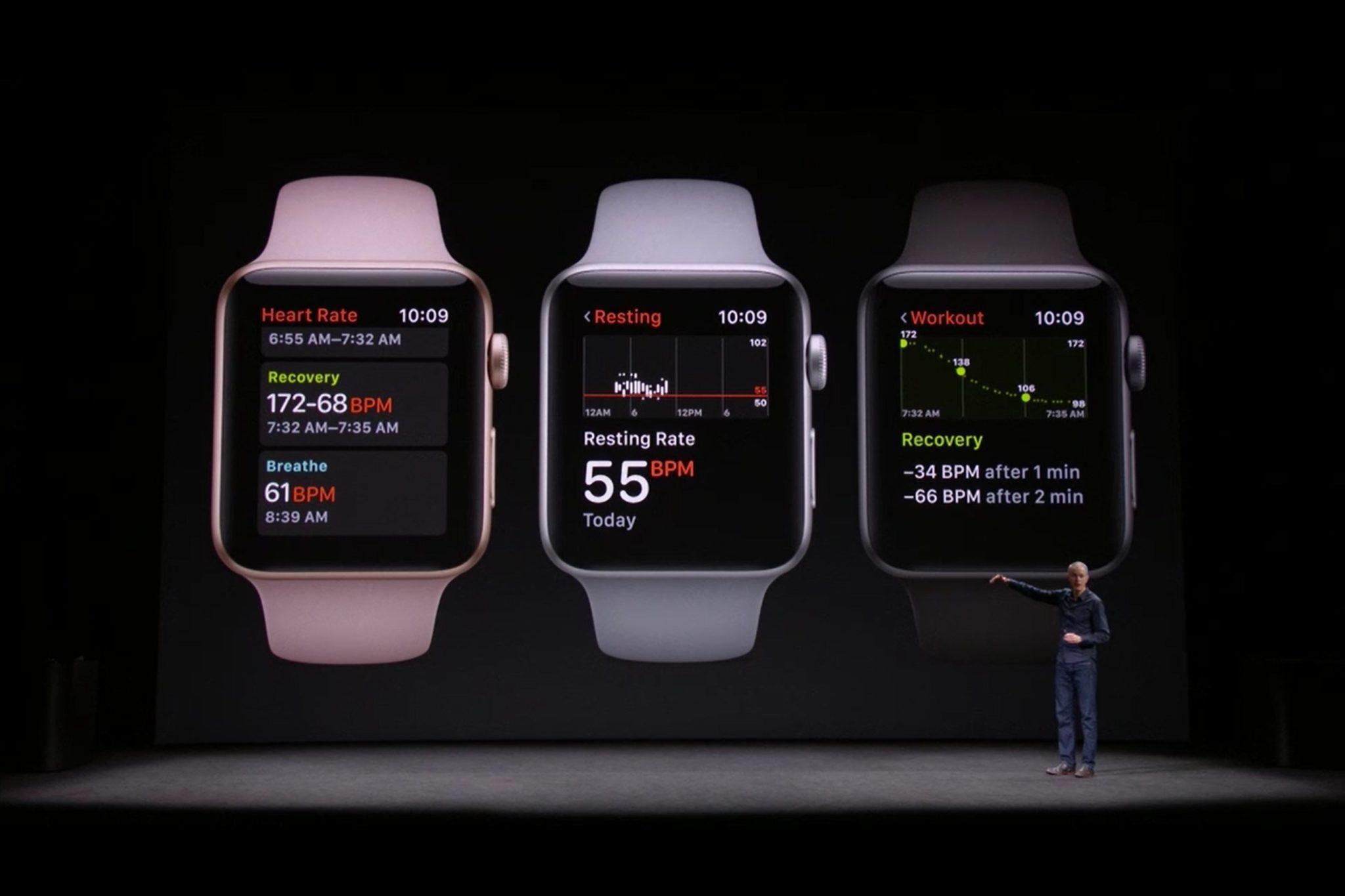 La Apple Watch va suivre votre rythme cardiaque