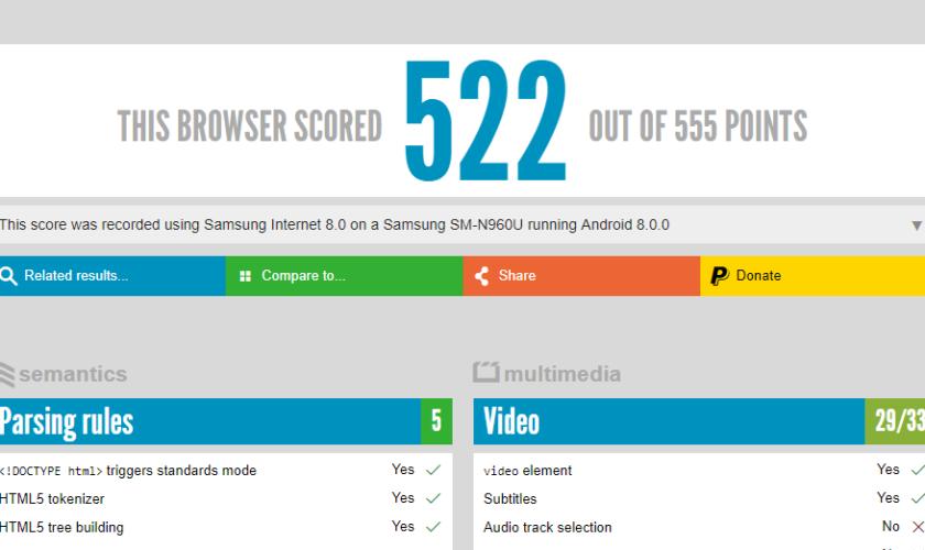 Samsung-Galaxy-Note-9-Benchmark-Test