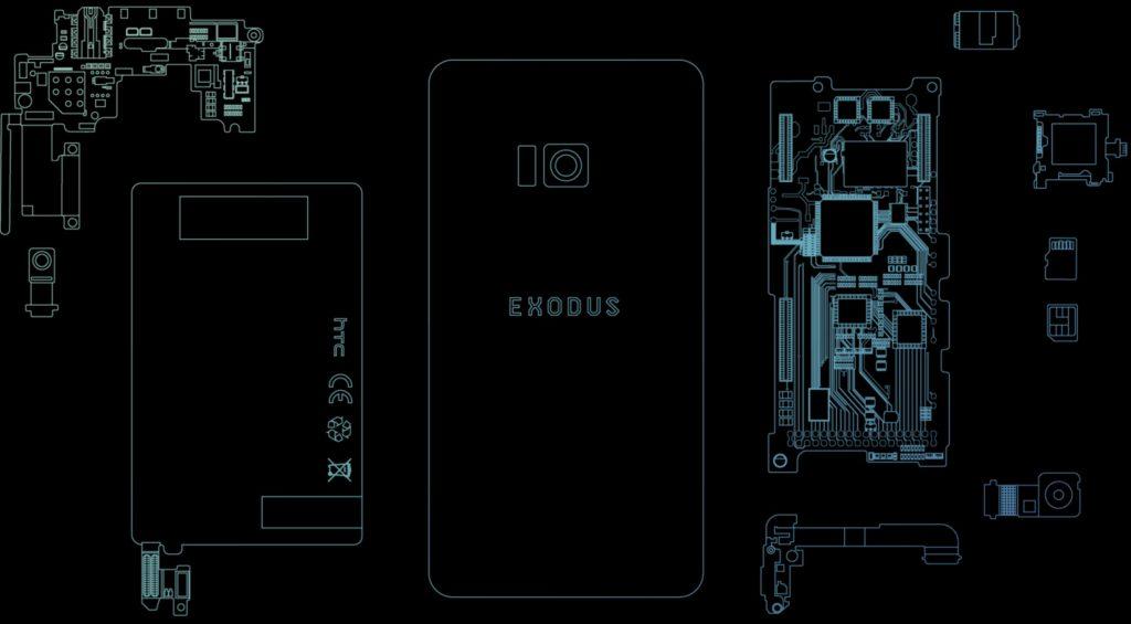 HTC Exodus : la marque développe un smartphone pour la blockchain - BlogNT (Blog)
